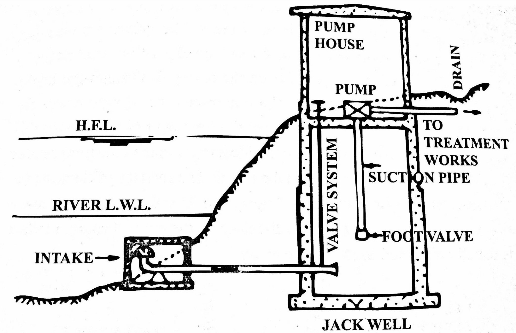 hight resolution of water supply system wiring diagram and fuse box franklin submersible pump wiring diagram submersible water pump