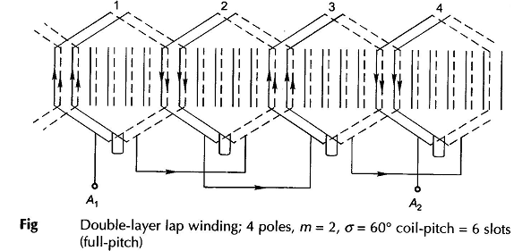 3 Phase Motor Winding Diagrams : 30 Wiring Diagram Images