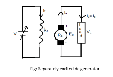 Notes on Methods of Excitation,Characteristic of Series