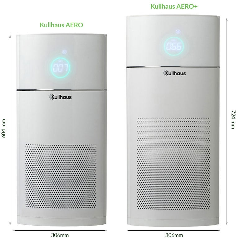 Kullhaus air cleaners ionizers AERO