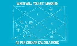 Gochar and Marriage Yog