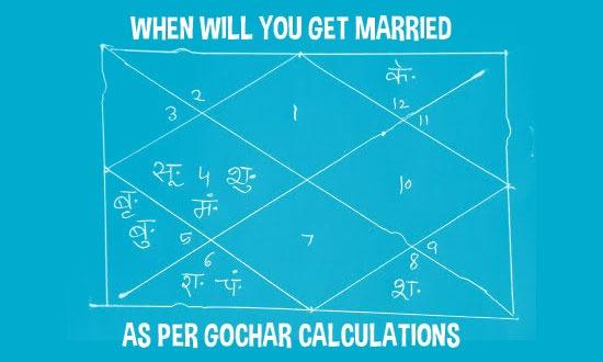 Gochar and Marriage Yog