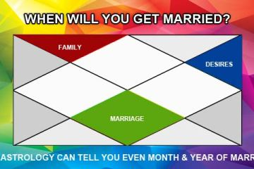 When will I get married- The kundali reading for marriage