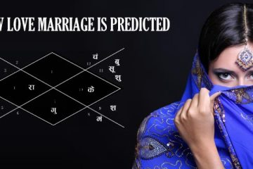 How-Love-marriage-is-Predicted