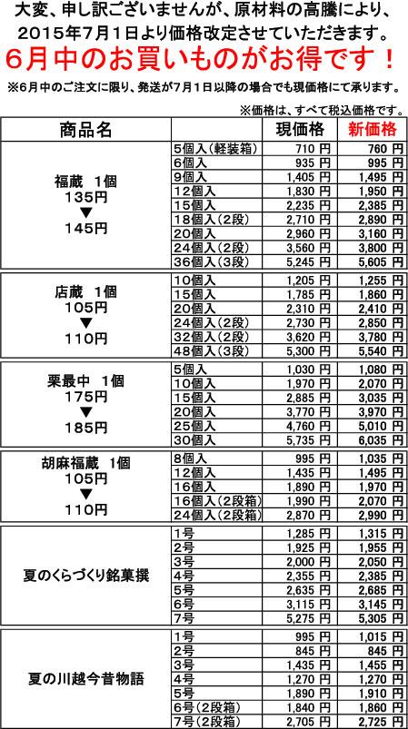 最中の価格比較表20150608