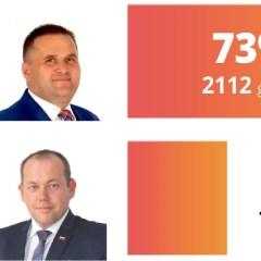 Wybory do Rady Gminy Somianka