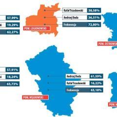 Wyniki z naszych powiatów