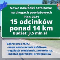Kolejne drogi powiatowe doczekają się remontu!