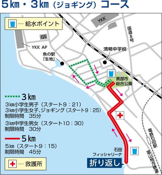 5km、3kmコース