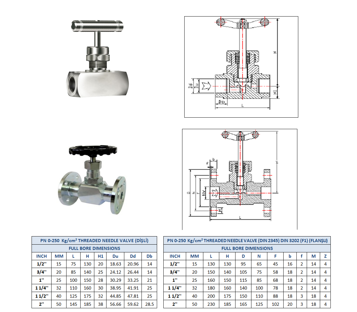 metric conversion diagram pioneer avic n1 cpn1899 wiring needle valves (flanged and threaded)