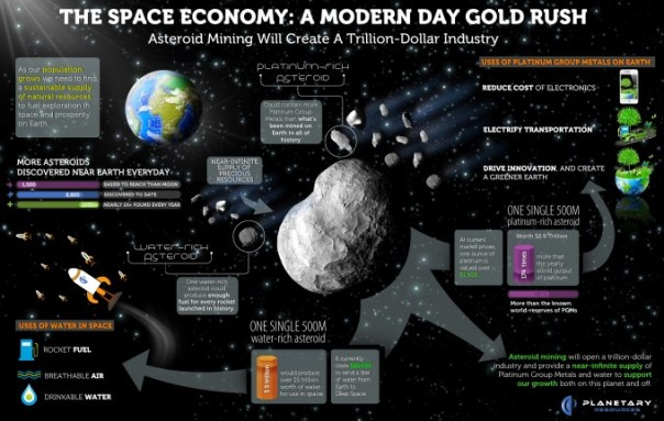 Space: the smash-and-grab frontier