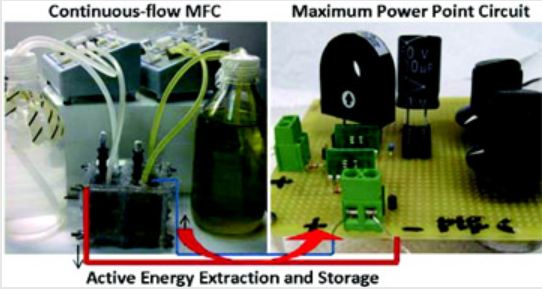 active_energy_extraction_and_storage