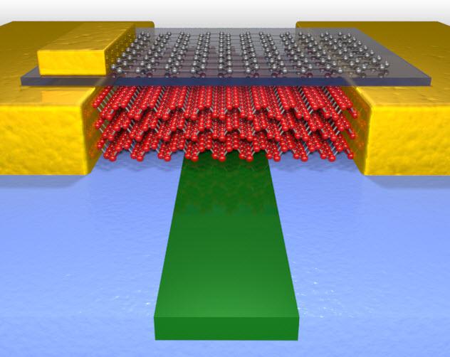 Infrared Light Photodetector Circuit Measuringandtestcircuit