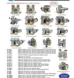empi carburetors 48mm 51mm epc 40mm 44mm hpmx 32 36 e empi carburetors tuning vw carburetor rebuild [ 808 x 1050 Pixel ]