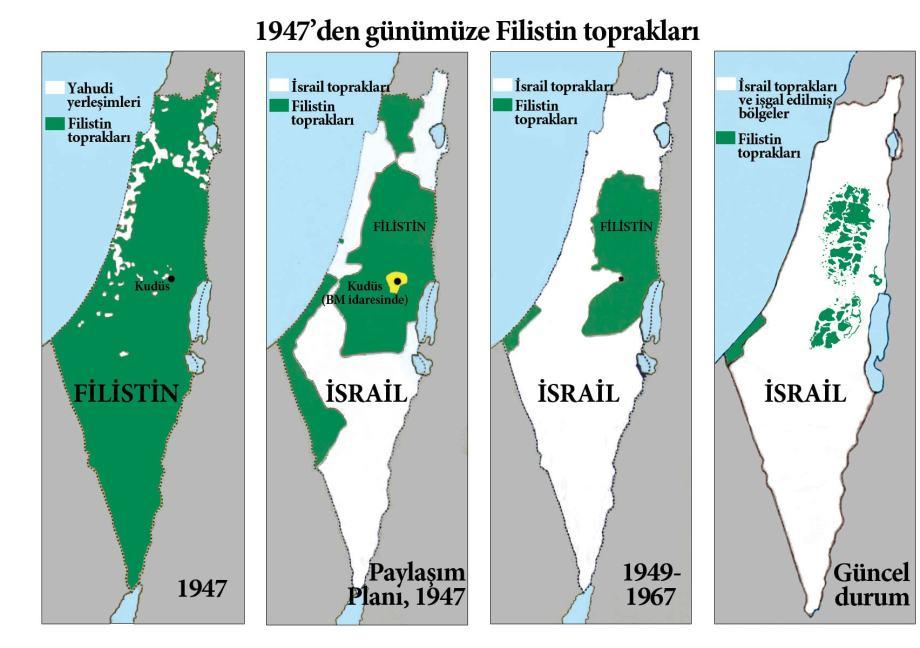 İsrail İşgalci Devlet Değil ya hani ? Filistin Nerede diye sormazmı insan
