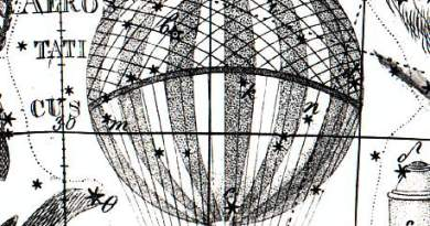 Globus Aerostaticus - Bode