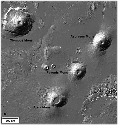 Vulkanen op Mars