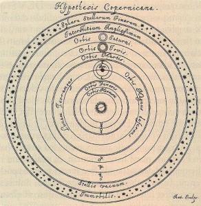 het heliocentrische heelal volgens Copernicuse