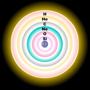 Structuur zware ster