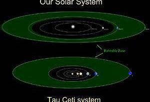 Het Tau Ceti-stelsel