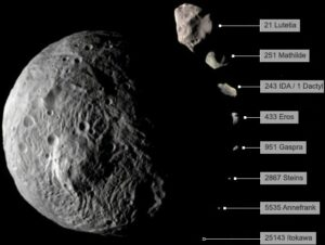 Asteroïde Vesta - grootte