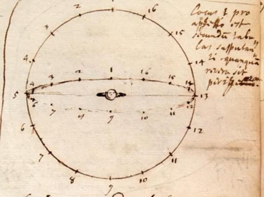 Hugens - saturnus en zijn ringen