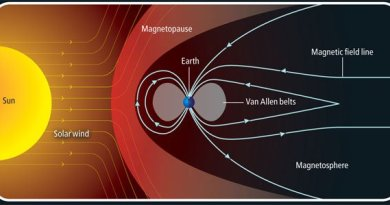 De beschermende magnetosfeer van de Aarde