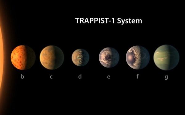 De planeten van TRAPPIST 1
