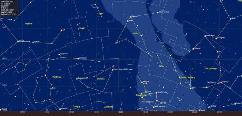 e sterrenhemel boven de zuidelijke horizon