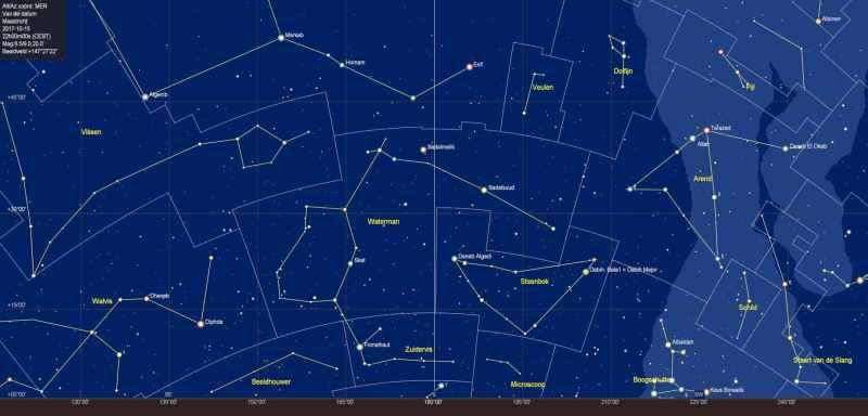 De sterrenhemel in het zuiden