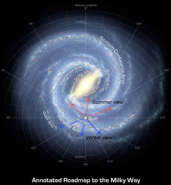 Ons eigen sterrenstelsel