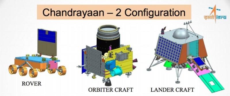 configuratie chandrayaan-2