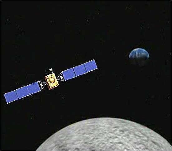 Verbindingssatelliet Chang'e 4 in het Aarde-Maan L2-punt