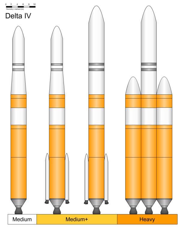 De Delta IV-rakettenfamilie
