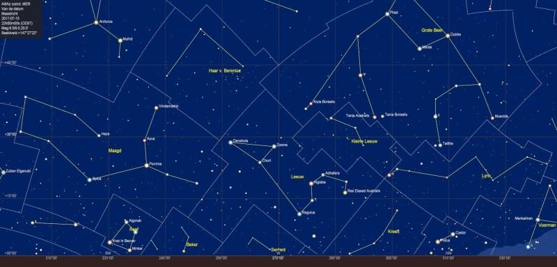 De sterrenhemel boven de westelijke horizon in juli
