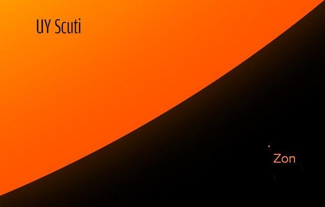 UY Scuti de grootste ster