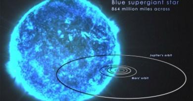 supernova blauwe superreus produceert exotische materie