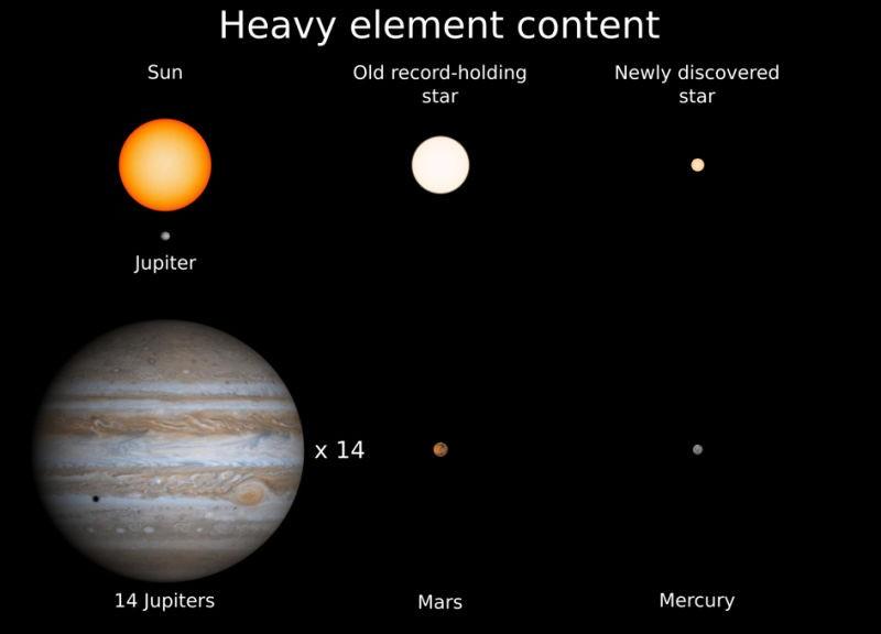 20181108-oudste-ster-zware-elementen