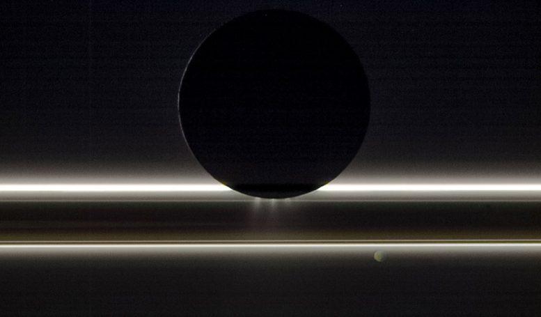 Saturnus, Enceladus en Pandora