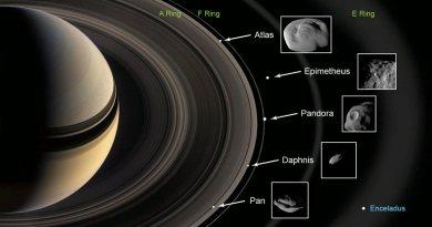 De kleine manen van Saturnus