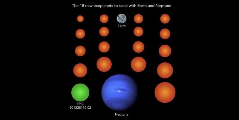 18 nieuwe exoplaneten gevonden