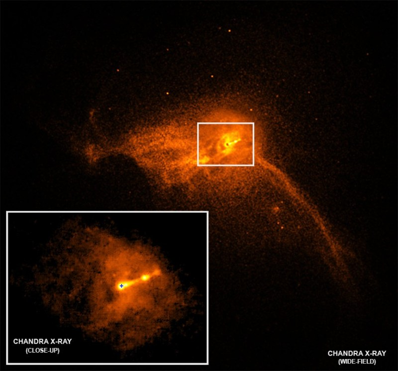 M87 door Chandra