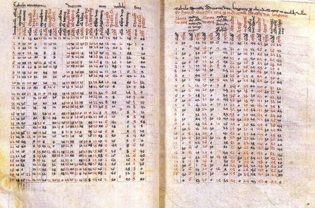 Enkele pagina's uit de Alfonsijnse Tabellen