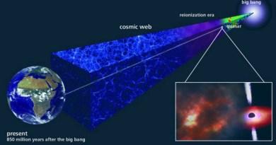 De eerste sterren in het heelal