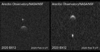 Asteroïde 2020 BX12 en zijn begeleider