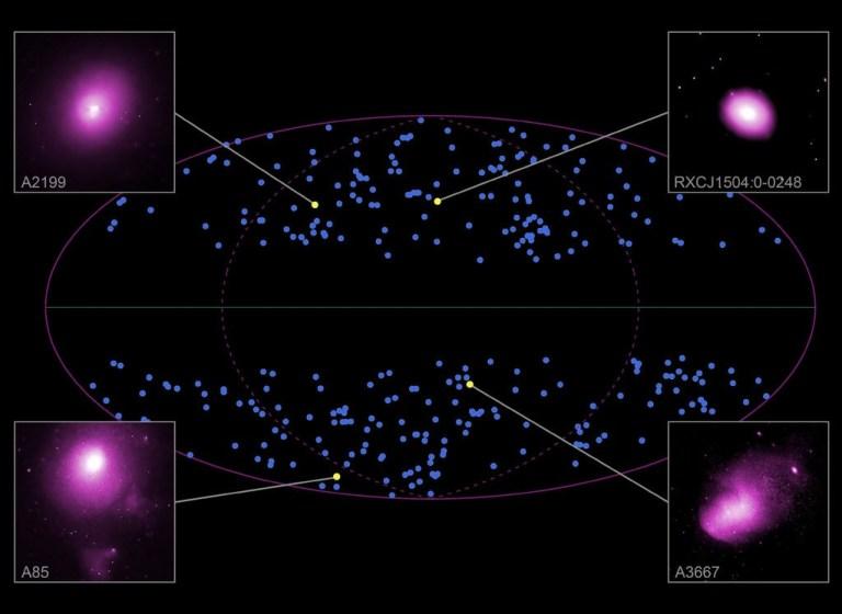 is het heelal dan toch anisotropisch?