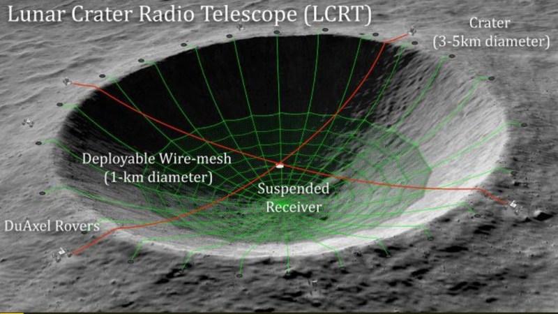 De Lunar Crater Radio Telescope