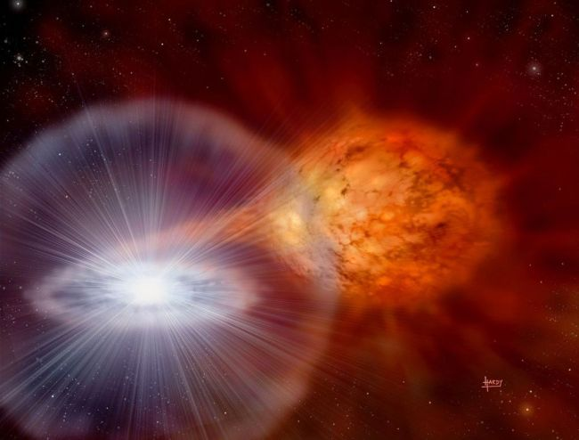 Explosie periodieke nova RS Ophiuchi