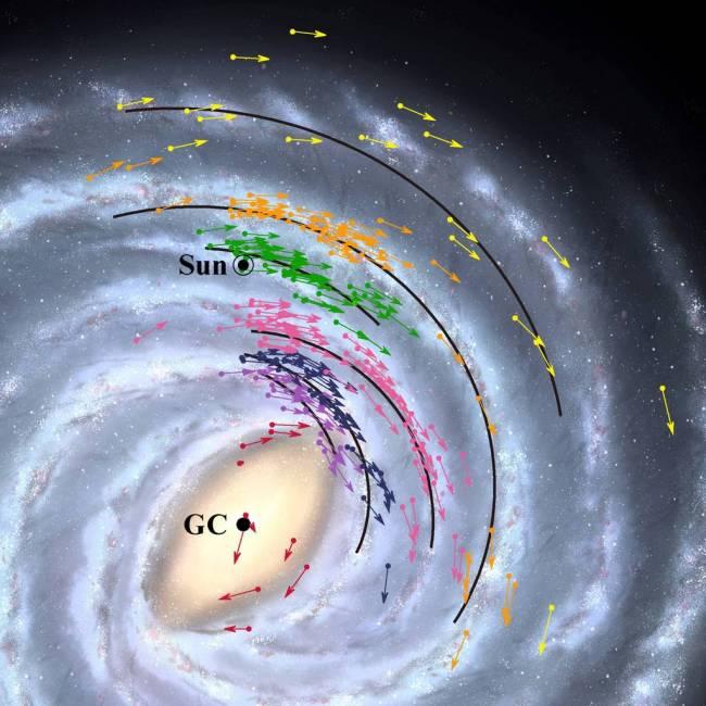 VERA-kaart van ons sterrenstelsel