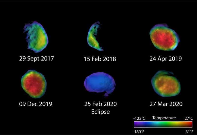 Themis-opnames van Phobos, maan van Mars